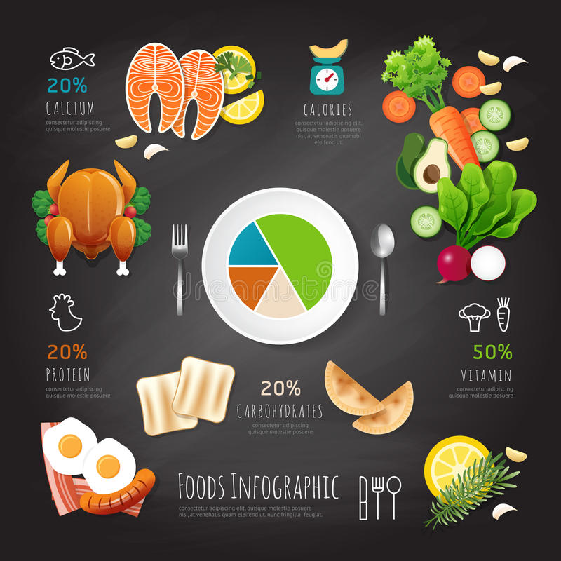 Infographic clean food low calories flat lay on chalkboard. Background idea. Vector illustration health concept.can be used for layout, advertising and web vector illustration