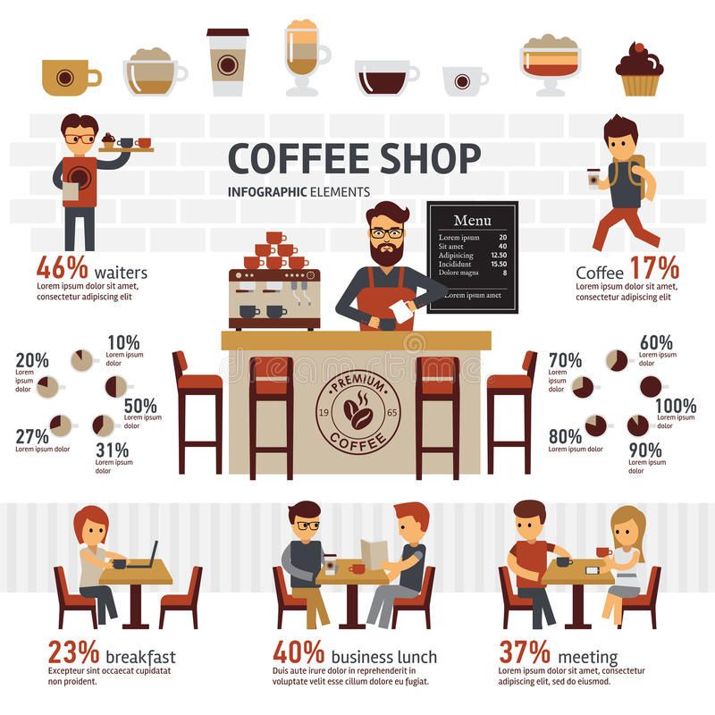 Infographic coffee shop vector flat illustration with barrista, cafe and different types coffee. People spend their time vector illustration