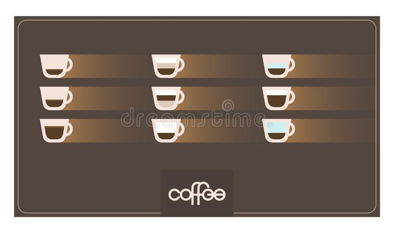Infographic with coffee types. Recipes, proportions. Coffee menu. Vector illustration royalty free illustration