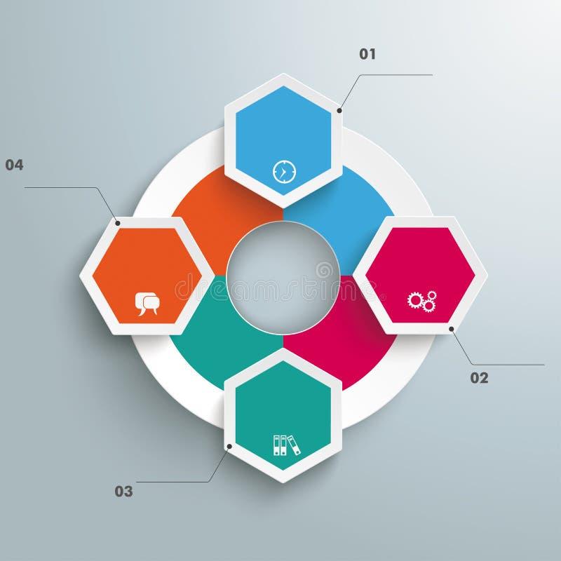 Infographic coloreado círculo grande 4 hexágonos libre illustration