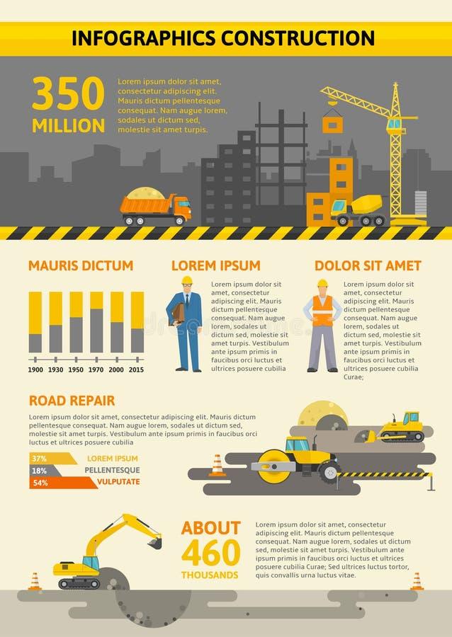 Infographic colorido construção ilustração stock