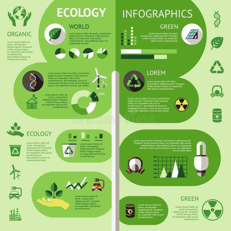 Infographic colorido ecologia ilustração royalty free