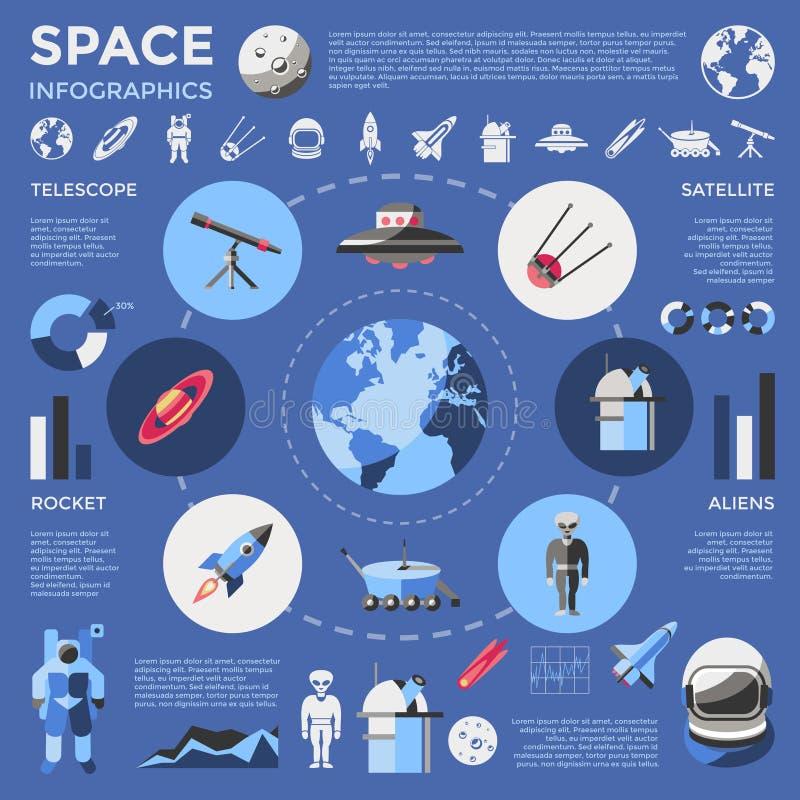 Infographic colorido espaço ilustração do vetor