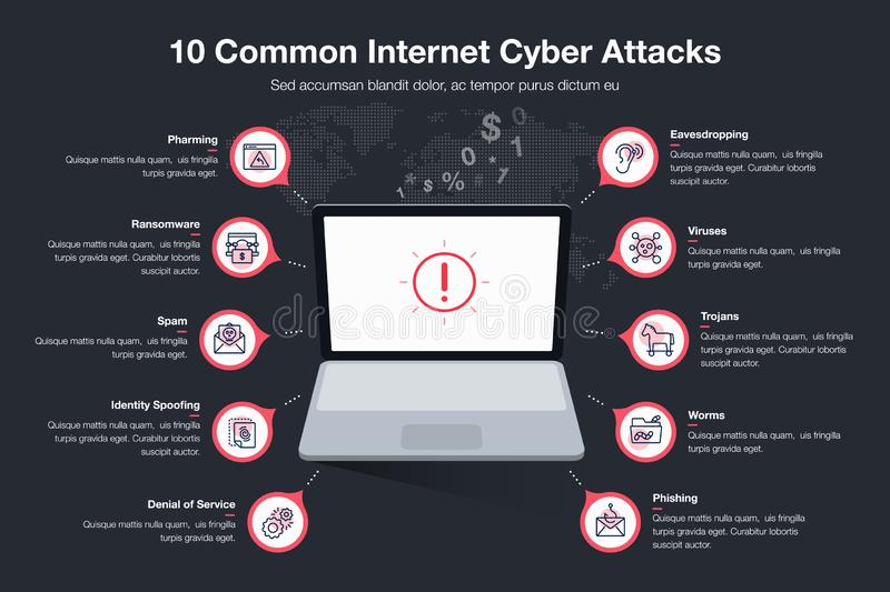 Infographic for 10 common internet cyber attacts template - dark version. Infographic for 10 common internet cyber attacts template with laptop as main symbol royalty free illustration