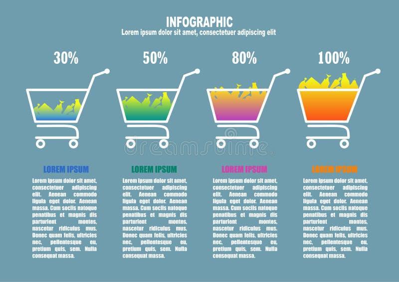 Infographic con i carrelli del supermercato, le percentuali conclude le derrate alimentari illustrazione di stock