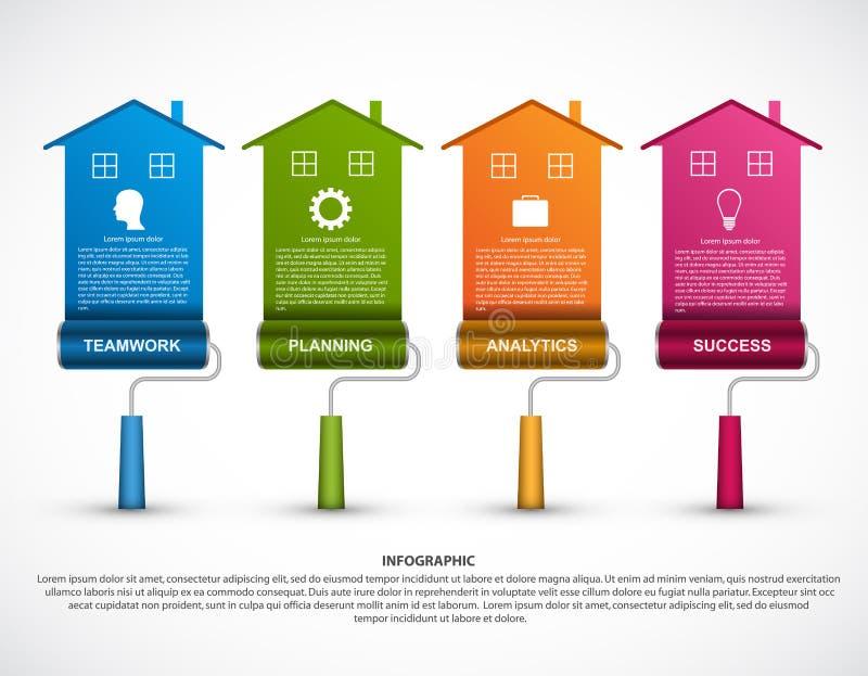Infographic con una spazzola del rullo Modello di disegno illustrazione di stock