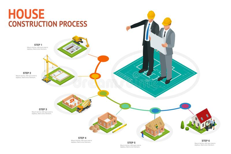 Infographic construction of a blockhouse. House building process. Foundation pouring, construction of walls, roof. Installation and landscape design vector vector illustration