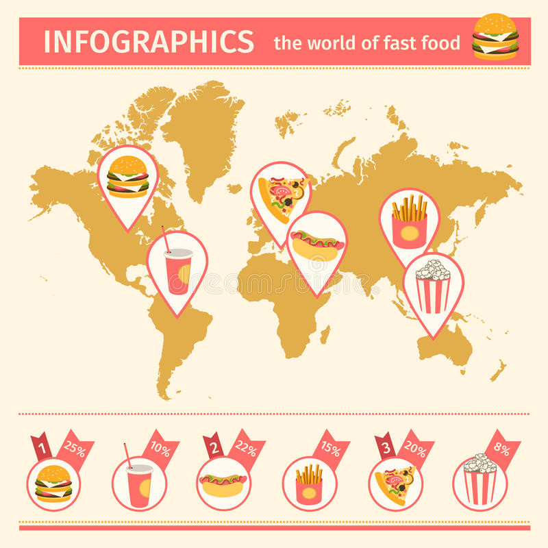 Infographic. Consumption of fast food around the world. Vector royalty free illustration