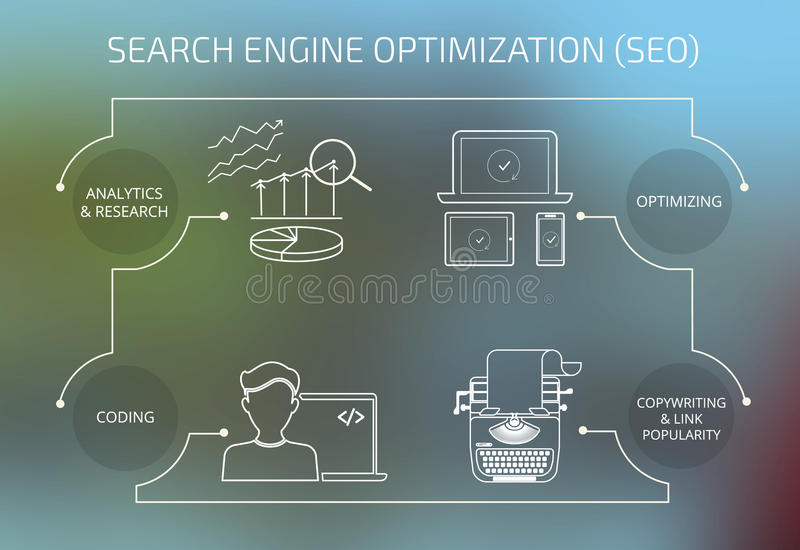 Infographic contour concept illustration of SEO. 4 items described on unfocused background. Text outlined. Free font Exo2 and Open Sans vector illustration
