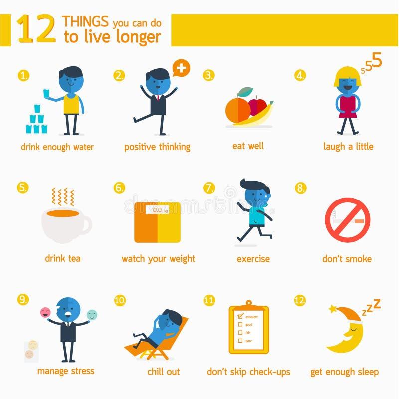 Infographic 12 cose che potete fare per vivere più lungamente illustrazione di stock