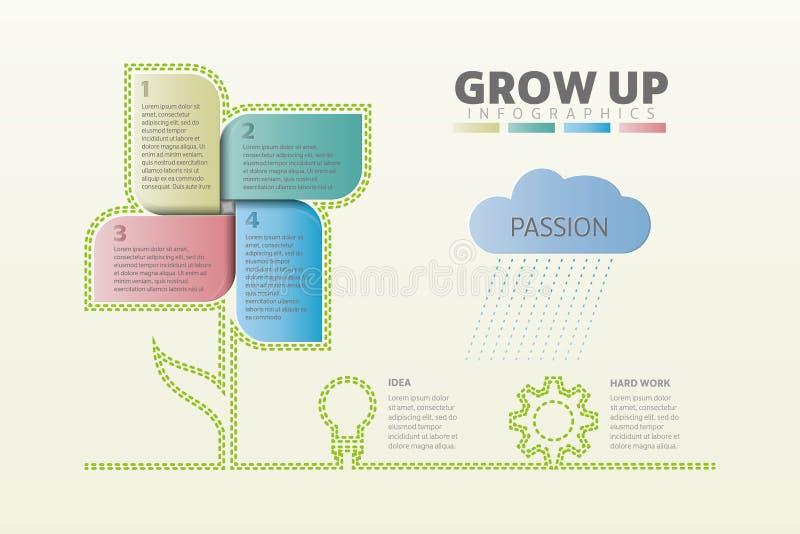 Infographic, crece, informe anual, flujo de trabajo, crecimiento personal ilustración del vector