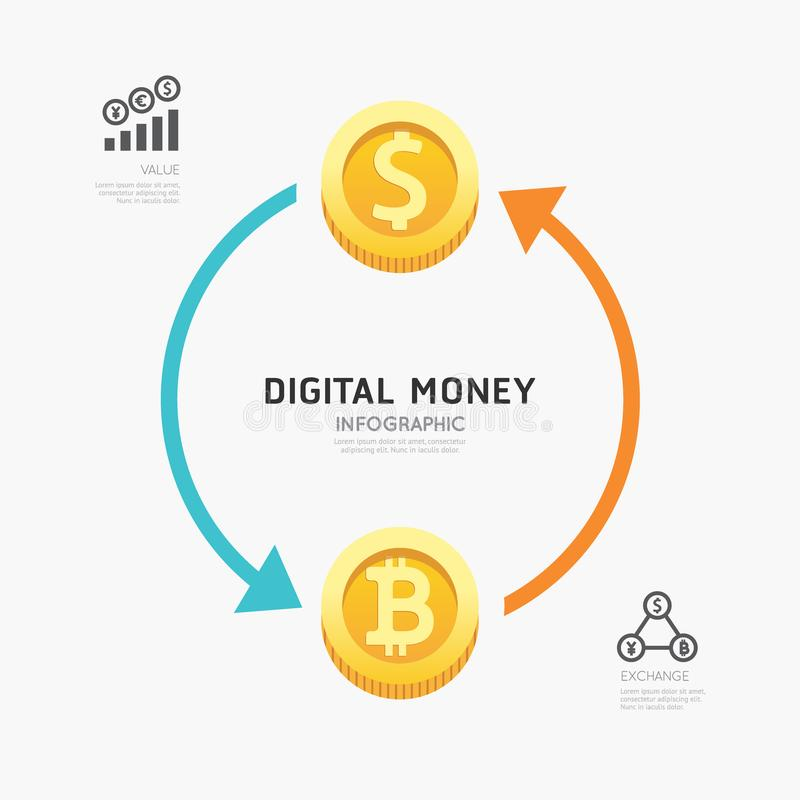 Infographic cryptocurrency pieniądze szablonu biznesowy cyfrowy desig royalty ilustracja