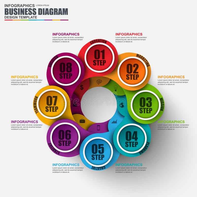 Infographic cycle diagram vector design template royalty free illustration