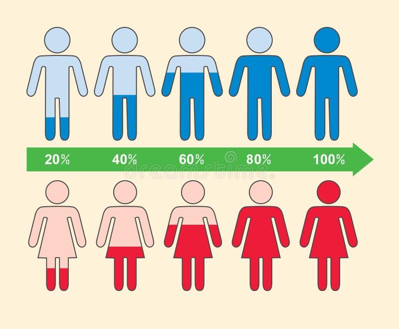 Infographic da carta da porcentagem com símbolos dos povos ilustração stock