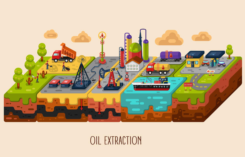 Infographic da extração do óleo ilustração royalty free