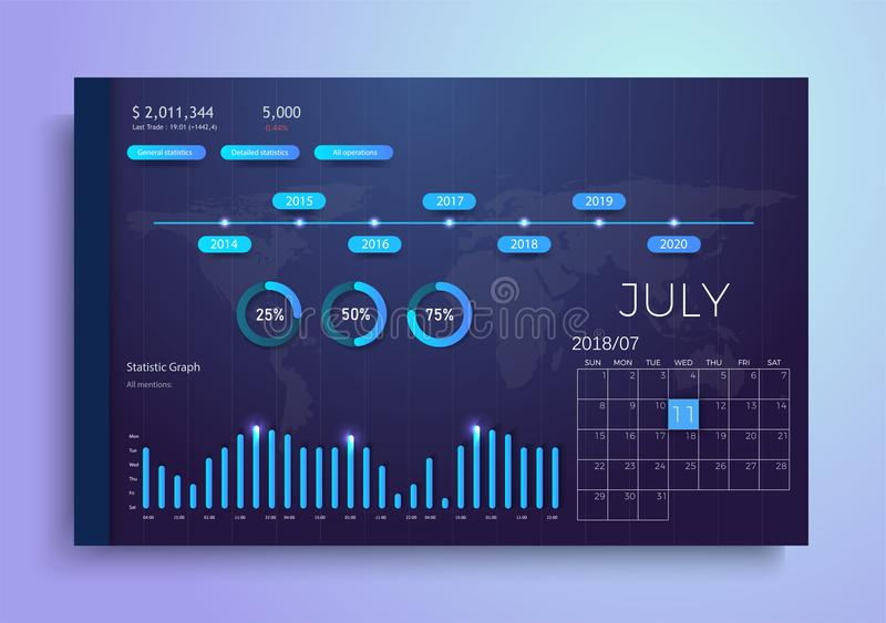 Infographic dashboard template with flat design graphs and charts. Information Graphics elements. vector illustration