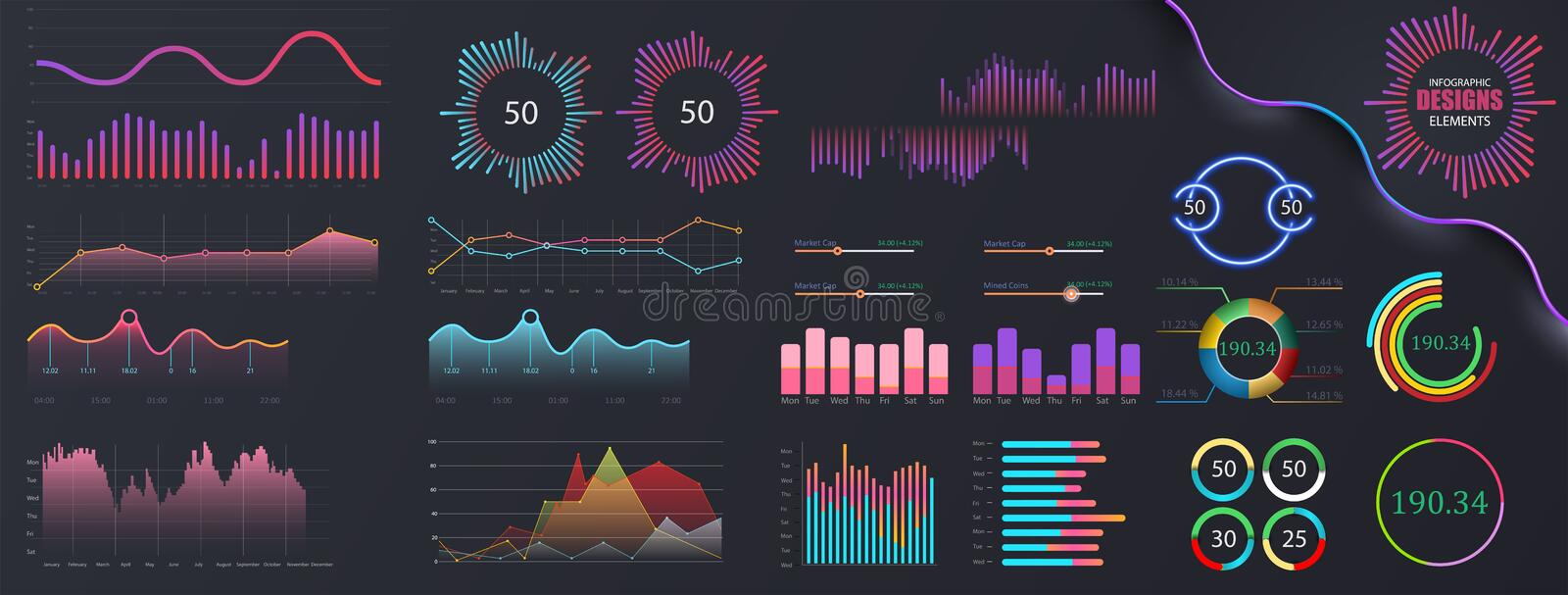 Infographic dashboard template with flat design graphs and pie charts. Information Graphics elements for UI UX design. royalty free illustration