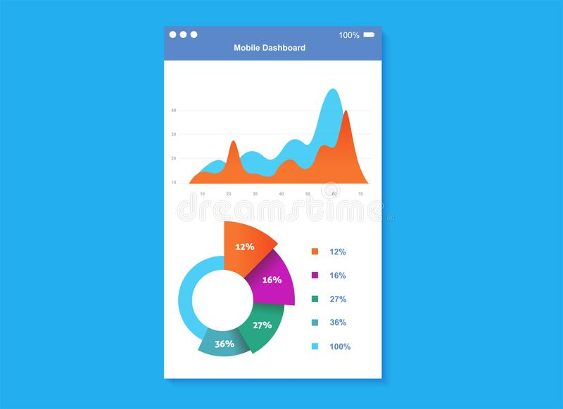 Infographic dashboard template, graphs and charts royalty free illustration