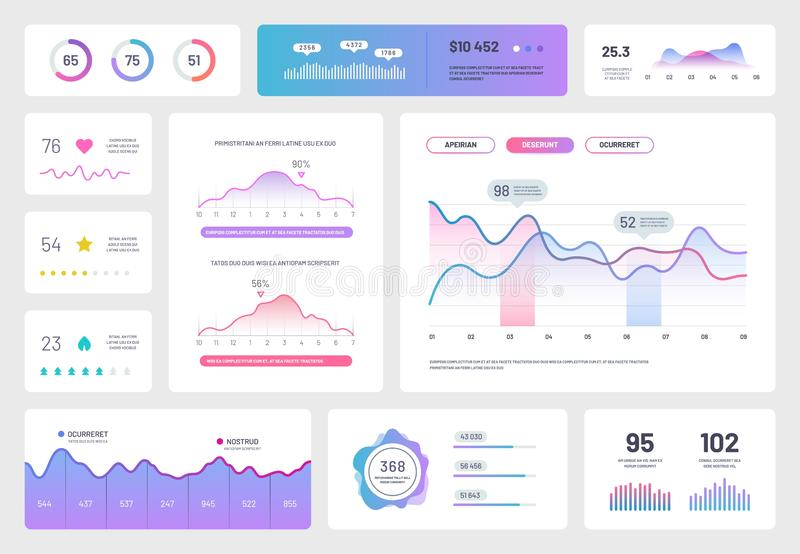 Infographic dashboard template. Modern ui interface, admin panel with graphs, chart and diagrams. Analytical vector royalty free illustration