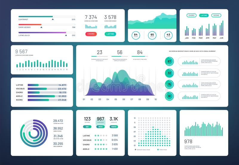 Infographic dashboard template. Simple green blue design of interface, admin panel with graphs, chart diagrams. Vector royalty free illustration