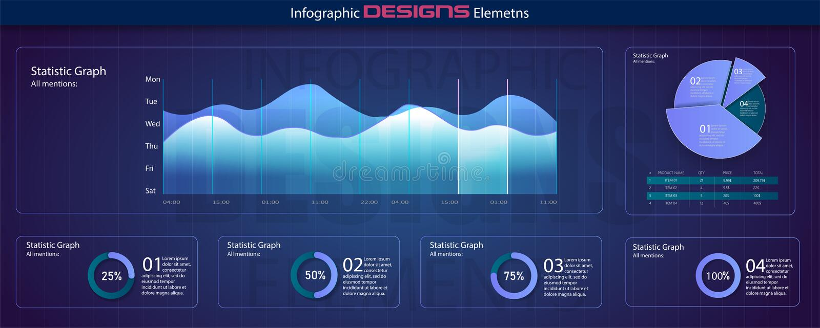 Infographic dashboard. Ui interface, information panel with finance graphs, pie chart and comparison diagrams. vector illustration