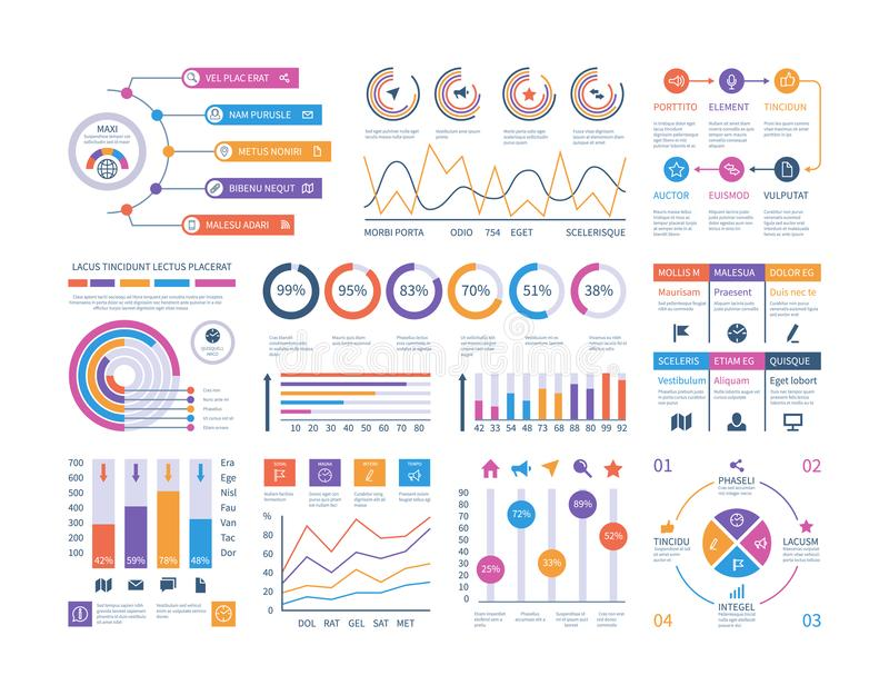 Infographic dashboard. Ui interface, information panel with finance graphs, pie chart and comparison diagrams. Vector. Budget report. Illustration of royalty free illustration