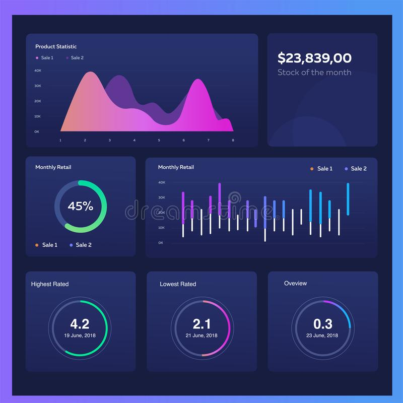 Infographic Data Application UI UX Vector illustration. Network management data screen with charts and diagrams in dark color vector illustration
