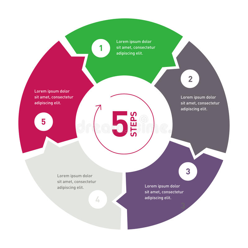 infographic de cirkel van het 5 stapproces Malplaatje voor diagram, jaarverslag, presentatie, grafiek, Webontwerp royalty-vrije illustratie