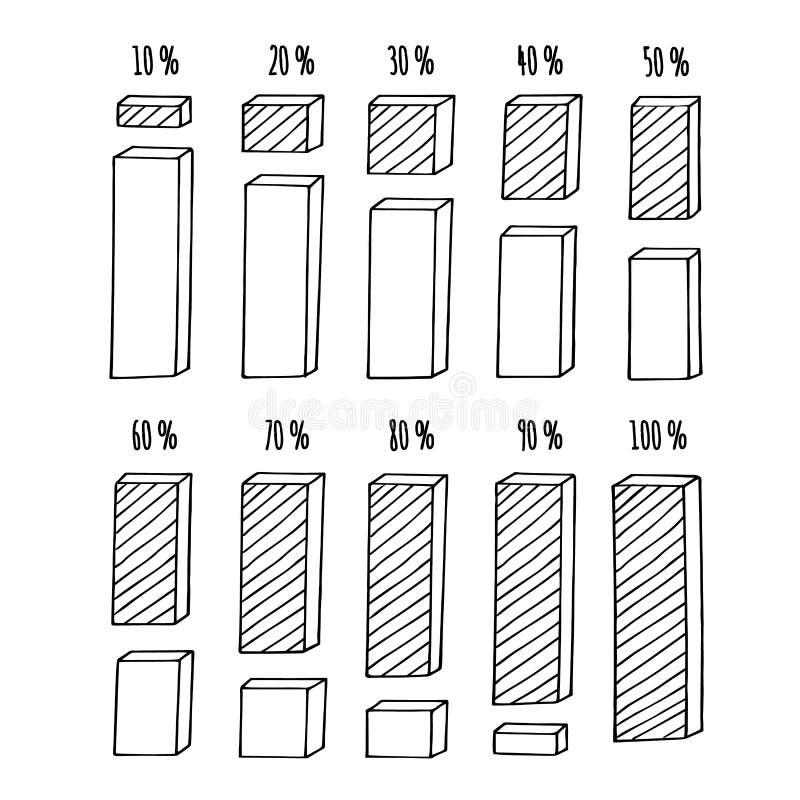 Infographic de kolomgrafiek van de percentenopeenvolging Hand getrokken krabbelreeks elementen Vector vlakke illustratie, witte a royalty-vrije illustratie