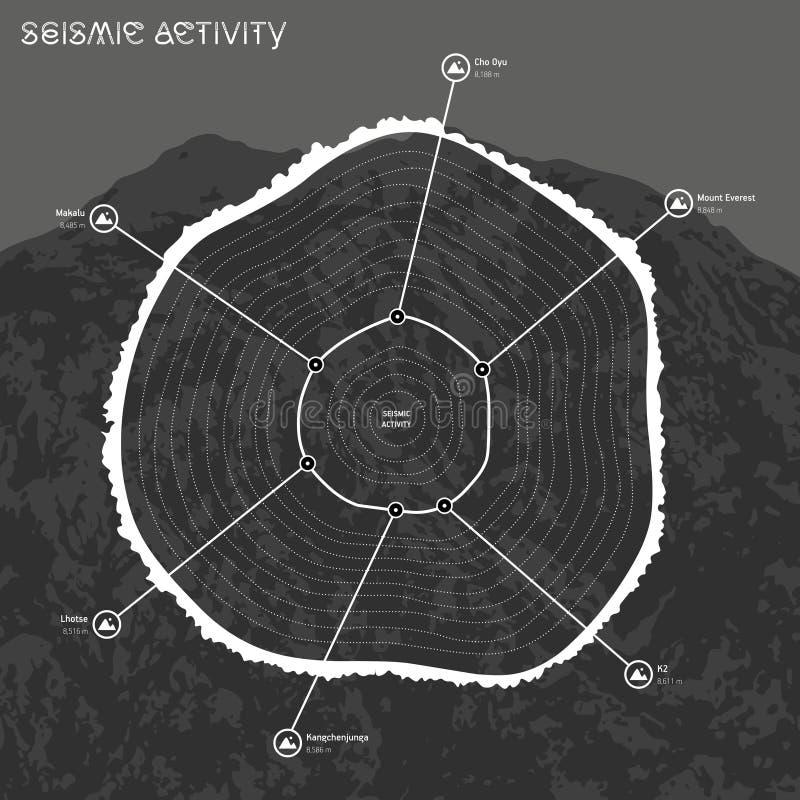 Infographic de la actividad sísmica con la montaña en fondo libre illustration