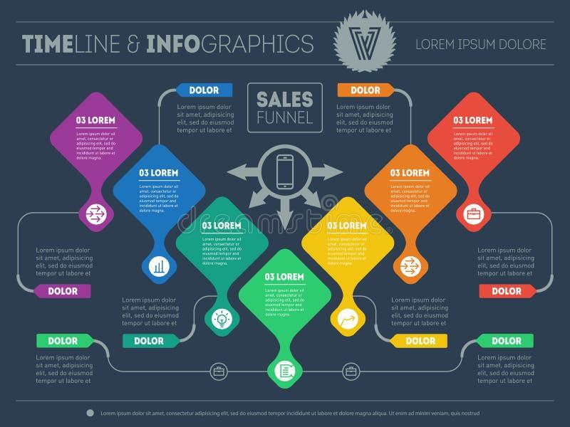 Infographic de la tubería de las ventas Presentación del vector stock de ilustración