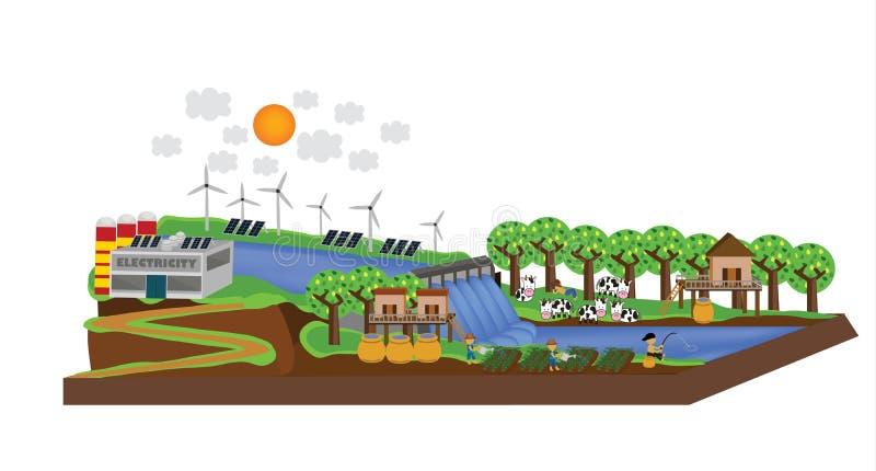 Infographic de la vie autour du barrage illustration libre de droits