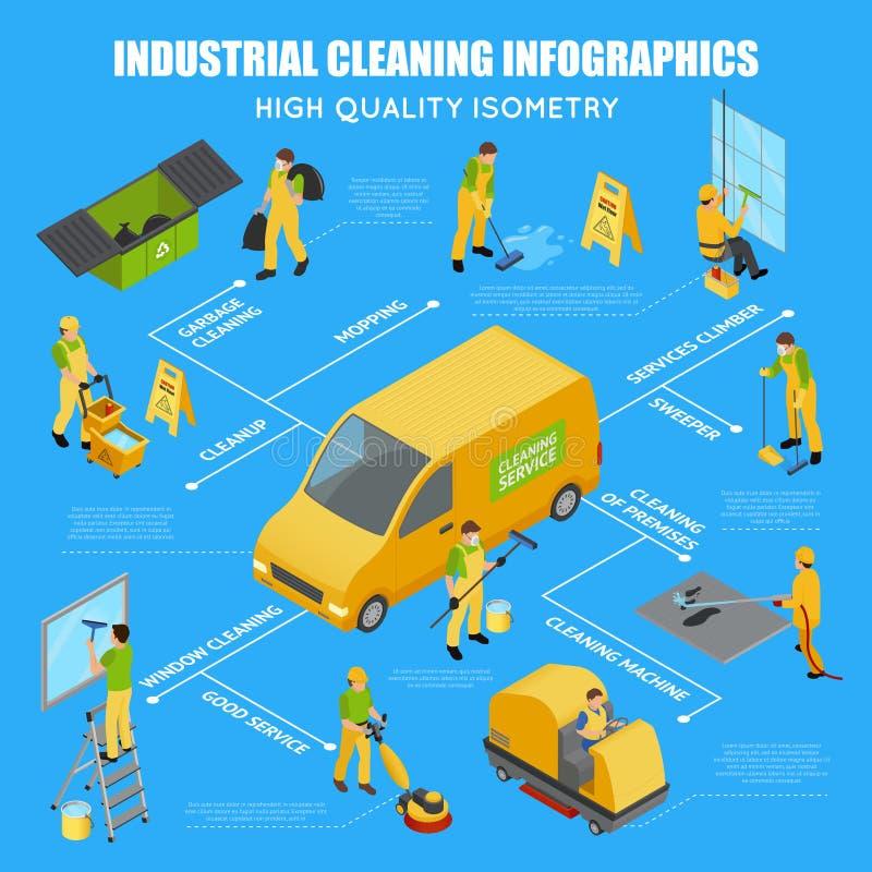 Infographic de limpeza industrial isométrico ilustração stock
