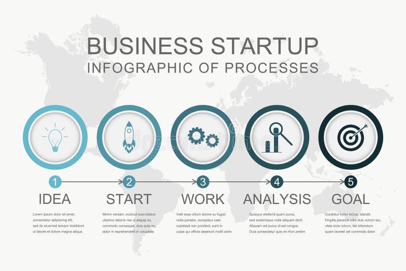 Infographic de los procesos de la puesta en marcha del negocio con el mapa del mundo 5 pasos del proceso de negocio, opciones con ilustración del vector