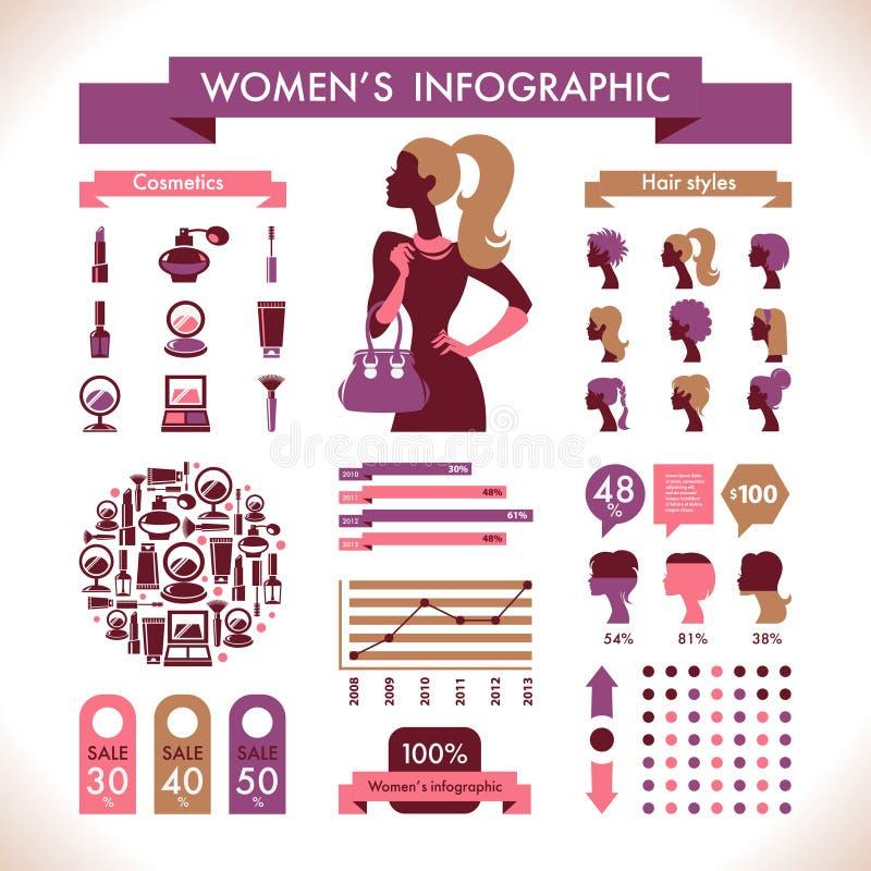 Infographic & de Symbolen van mooie Vrouwen vector illustratie
