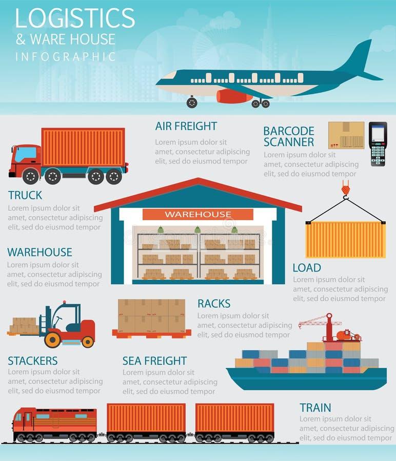 Infographic del almacén industrial stock de ilustración