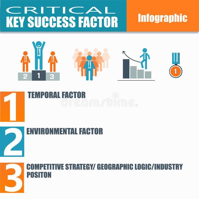 Infographic del factor de éxito dominante crítico libre illustration