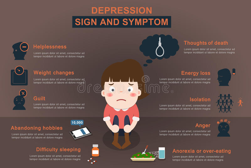 the signs and symptoms of depression in men and women But often the symptoms of depression are different in men than in women — partly because of cultural pressures for members of each gender to the most important thing others can do for a man who shows signs of depression is to help him contact a primary care physician or mental health professional.