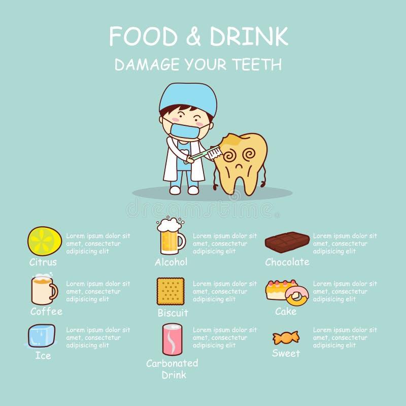 Infographic des soins dentaires illustration stock