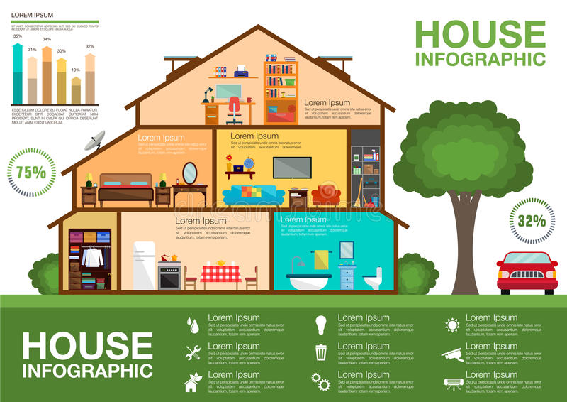 Infographic Design des ökologischen Hauses im Schnitt vektor abbildung