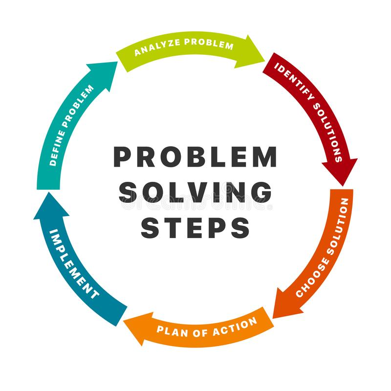 Infographic design elements with six options for problem solving steps. Arrow wheel circle style. Concept of six colorful circular arrows in flat style vector illustration