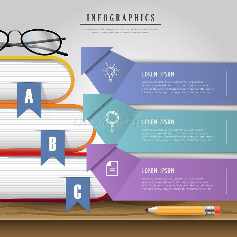 Infographic design för utbildning vektor illustrationer