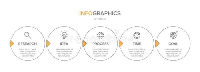Infographic design med symboler och 5 alternativ eller moment G?r linjen vektor tunnare Infographics aff?rsid? kan anv?ndas f?r vektor illustrationer