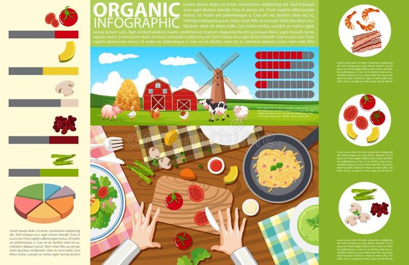 Infographic-Design mit Lebensmittel und Biohof stock abbildung