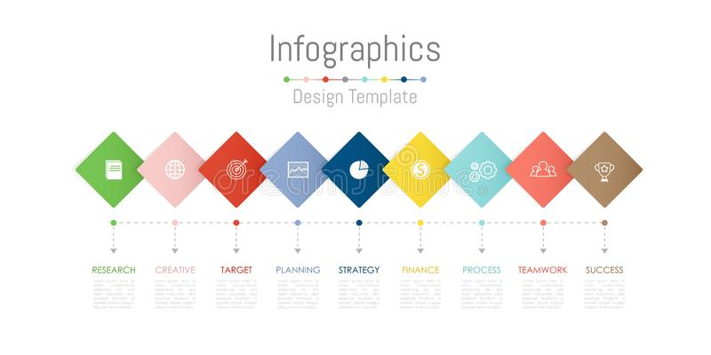 Infographic designbeståndsdelar för dina affärsdata med 9 alternativ, delar, moment, timelines eller processar vektor vektor illustrationer