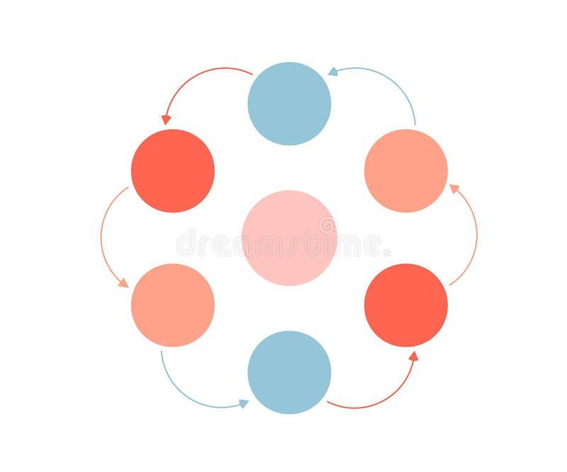 Infographic designbeståndsdelar för dina affärsdata med delar, moment, timelines eller processar, runt begrepp för cirkel Vektori royaltyfri illustrationer