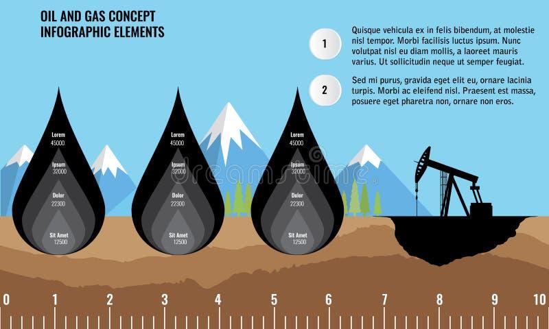 Infographic designbeståndsdelar för fossila bränslen med droppe Jordlager stock illustrationer