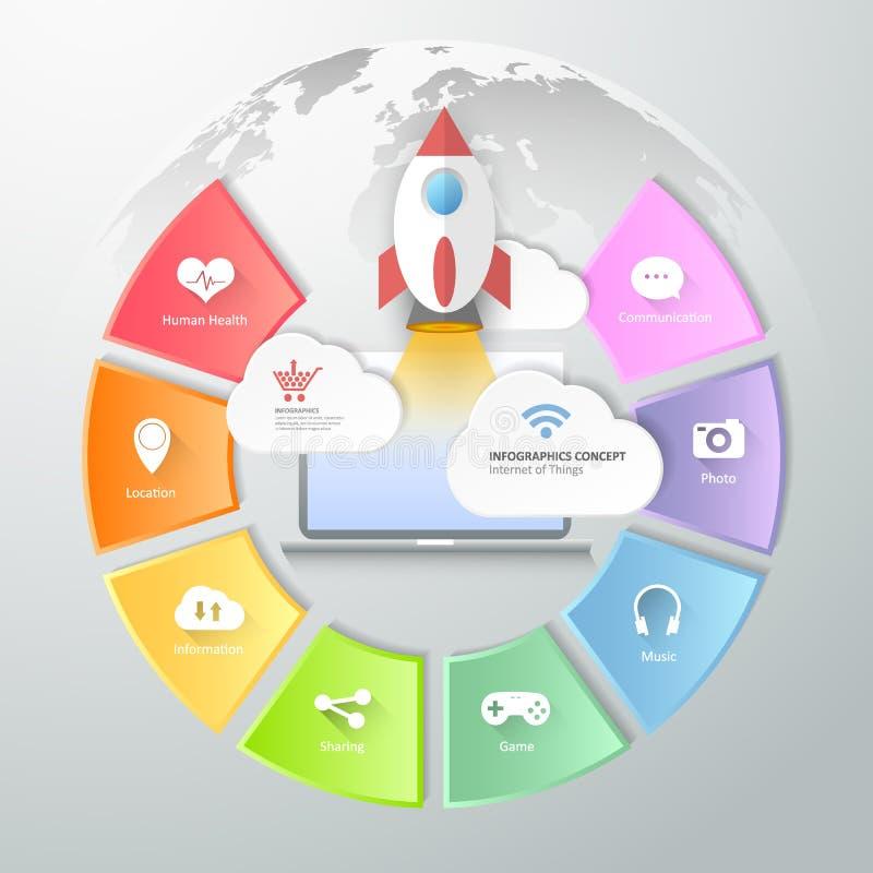 Infographic designinternet av sakerbegreppet royaltyfri illustrationer