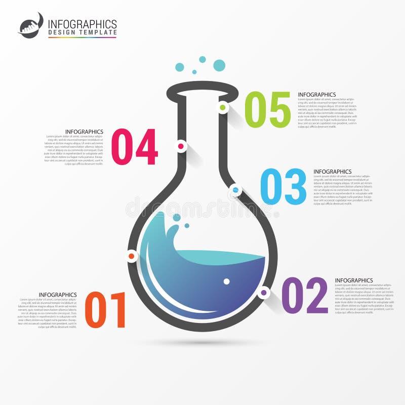 Infographic designmall Begrepp för vetenskapslabb vektor vektor illustrationer
