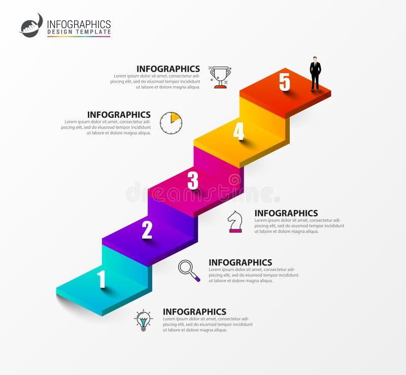 Infographic designmall Id?rikt begrepp med 5 moment stock illustrationer